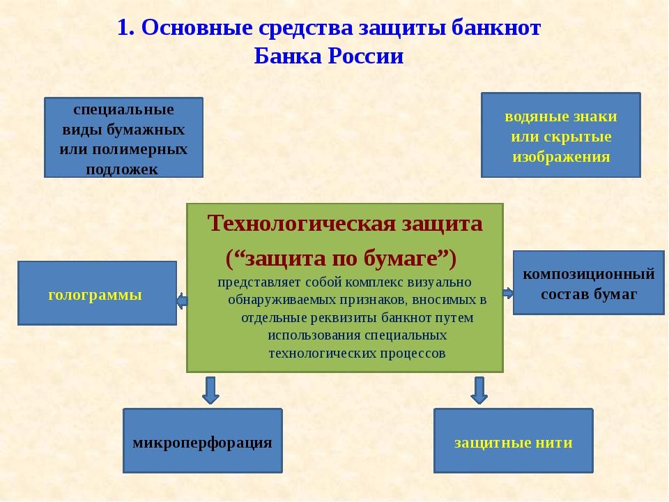 """Технологическая защита (""""защита по бумаге"""") представляет собой комплекс визуа..."""