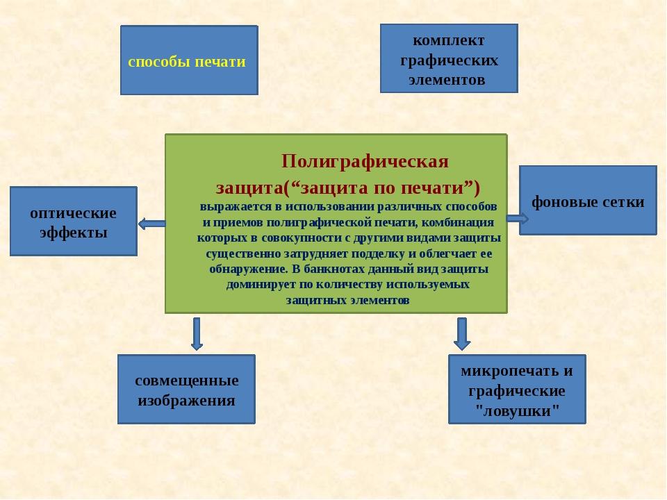 """Полиграфическая защита(""""защита по печати"""") выражается в использовании различ..."""