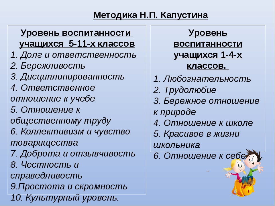 Методика Н.П. Капустина