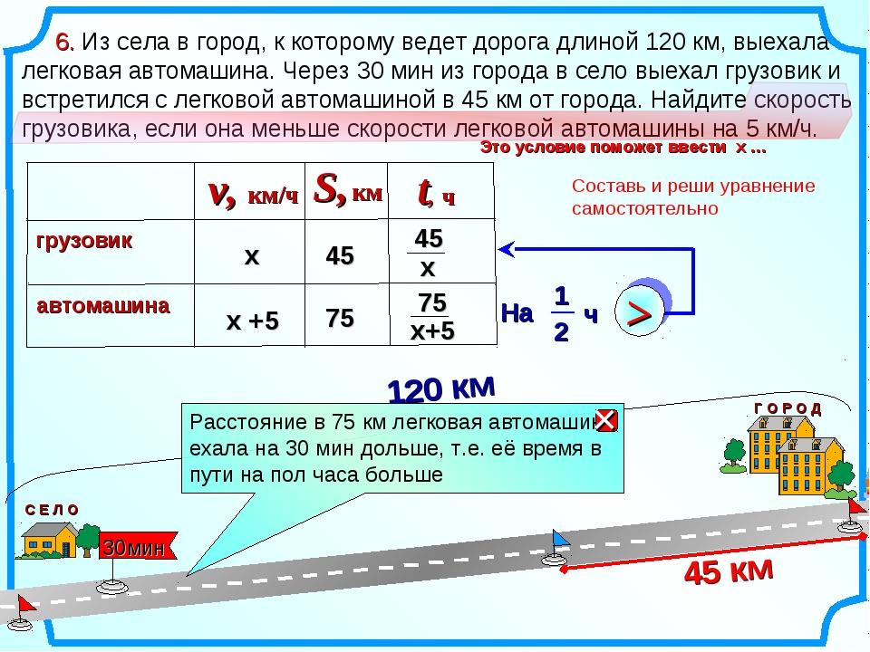 6. Из села в город, к которому ведет дорога длиной 120 км, выехала легковая...