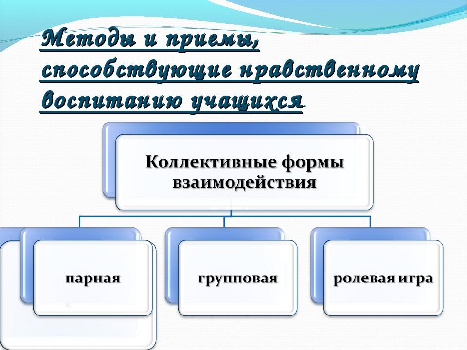 Методы и приемы, способствующие нравственному воспитанию учащихся.