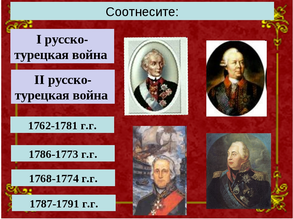 I русско-турецкая война II русско-турецкая война 1768-1774 г.г. 1787-1791 г.г...