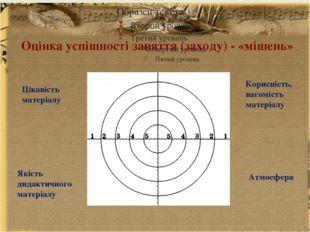 Оцінка успішності заняття (заходу) - «мішень» Цікавість матеріалу Якість дид
