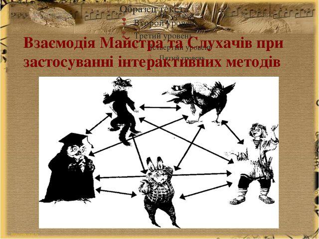 Взаємодія Майстра та Слухачів при застосуванні інтерактивних методів 