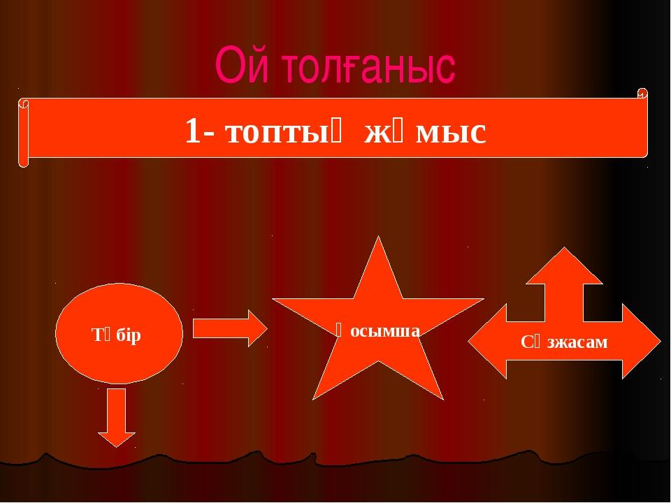 Ой толғаныс Түбір Қосымша Сөзжасам 1- топтық жұмыс