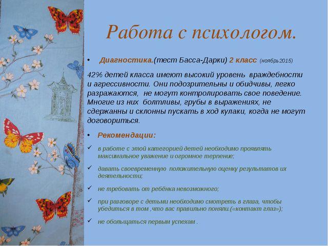 Работа с психологом. Диагностика.(тест Басса-Дарки) 2 класс (ноябрь2015) 42%...