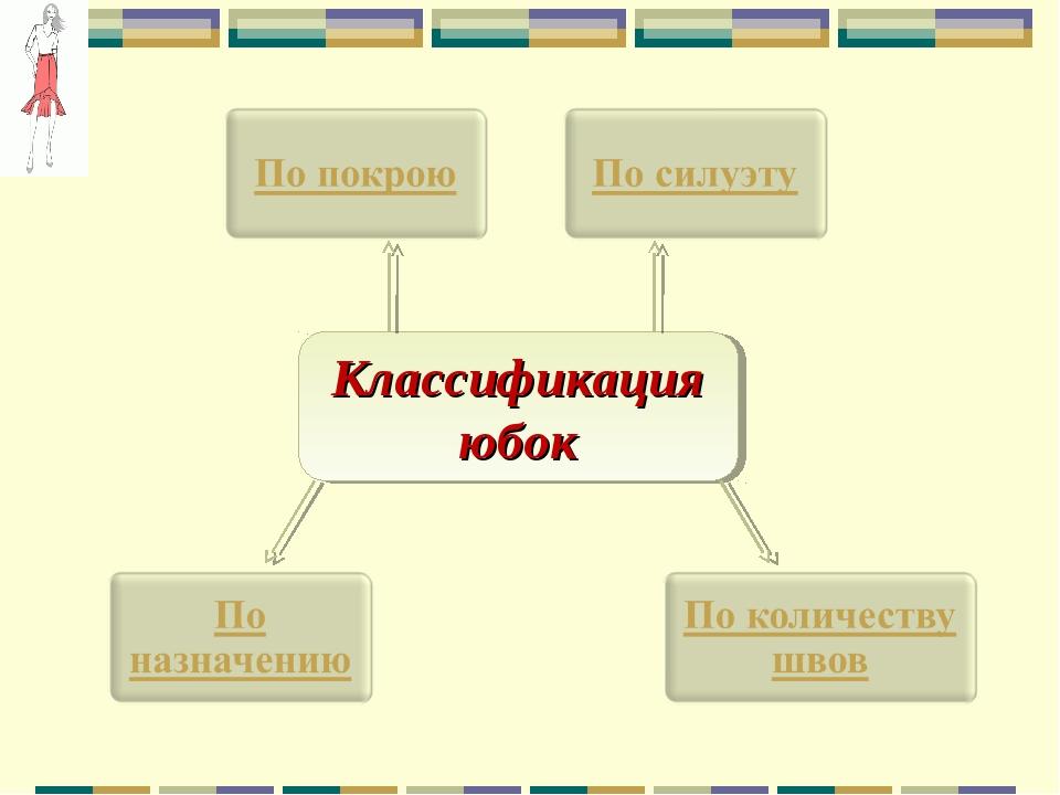 Классификация юбок