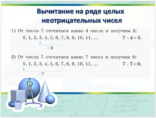 C:\Users\ученик\YandexDisk\Скриншоты\2016-01-30 16-51-48 отрицательные целые числа - PowerPoint.png