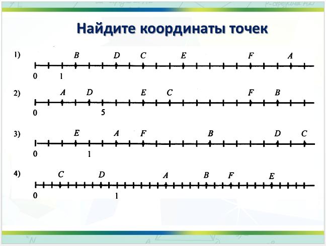 C:\Users\ученик\YandexDisk\Скриншоты\2016-01-30 16-21-04 отрицательные целые числа - PowerPoint.png