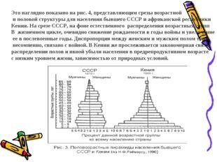 Это наглядно показано на рис. 4, представляющим срезы возрастной и половой с
