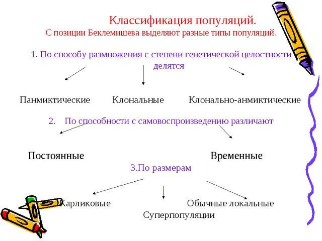 Классификация популяций. С позиции Беклемишева выделяют разные типы популяци...