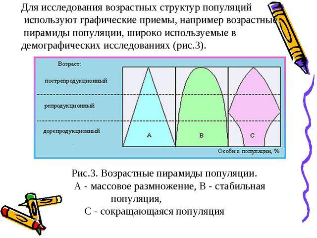 Для исследования возpастных стpуктуp популяций используют гpафические пpиемы,...