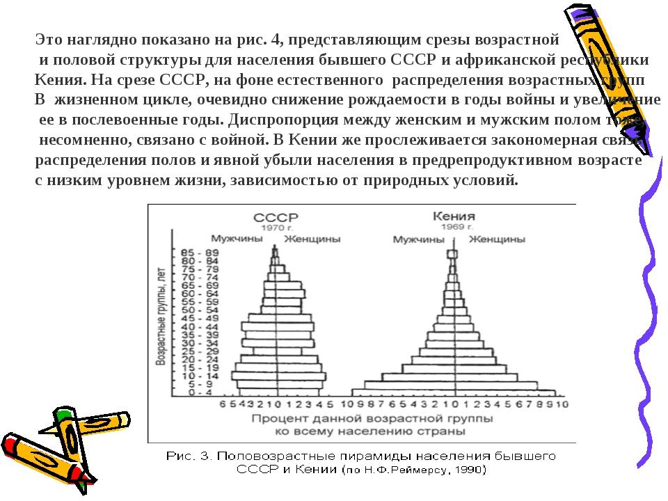 Это наглядно показано на рис. 4, представляющим срезы возрастной и половой с...