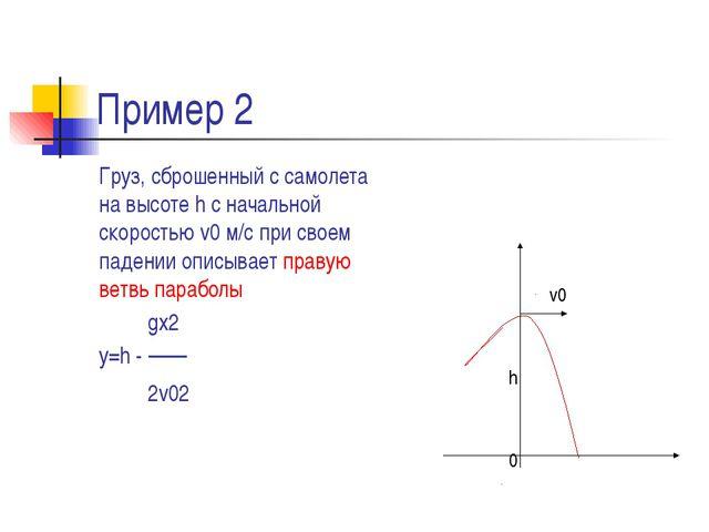 Пример 2 Груз, сброшенный с самолета на высоте h с начальной скоростью v0 м/с...