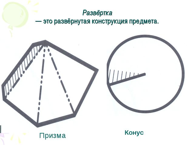 Развёртка — это развёрнутая конструкция предмета. Призма Конус