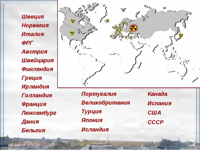 Швеция Норвегия Италия ФРГ Австрия Швейцария Финляндия Греция Ирландия Голлан...