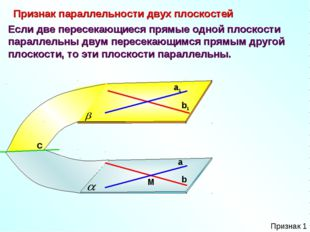 Если две пересекающиеся прямые одной плоскости параллельны двум пересекающимс