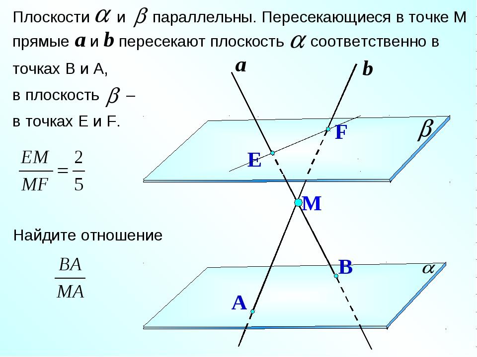 Плоскости и параллельны. Пересекающиеся в точке М прямые a и b пересекают пло...
