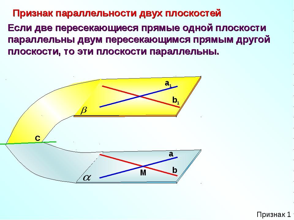 Если две пересекающиеся прямые одной плоскости параллельны двум пересекающимс...