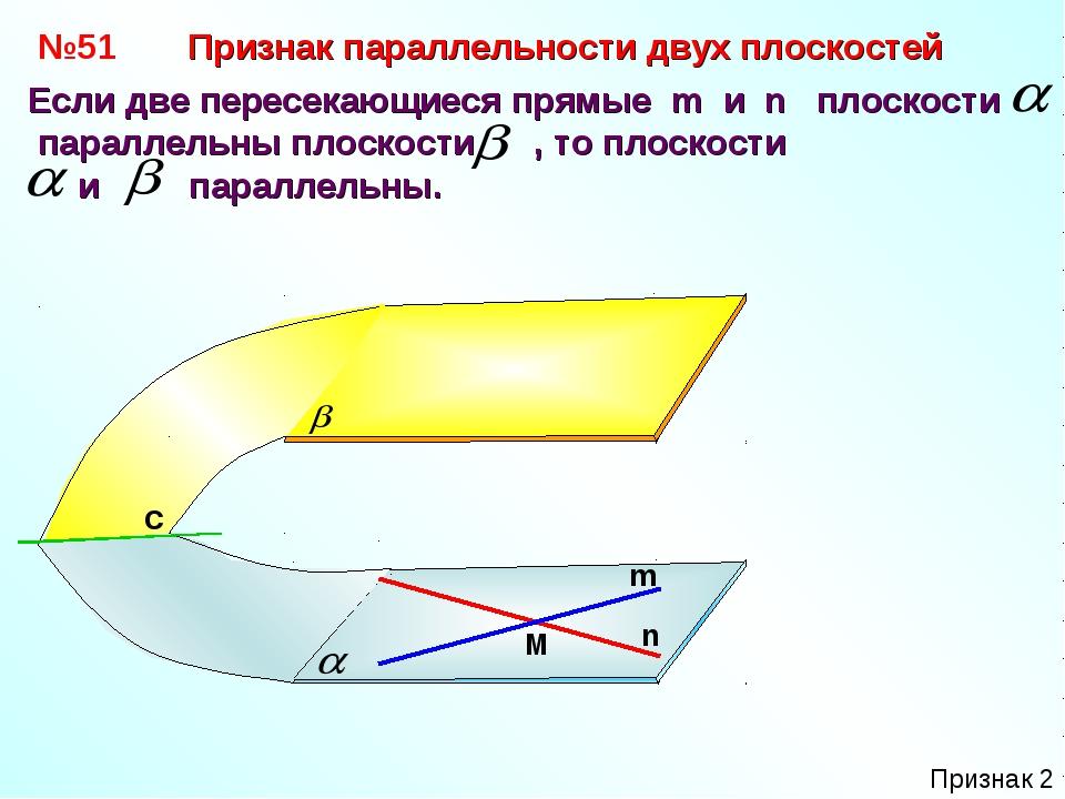 №51 Если две пересекающиеся прямые m и n плоскости параллельны плоскости , то...