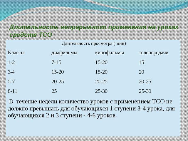 Длительность непрерывного применения на уроках средств ТСО Длительность просм...