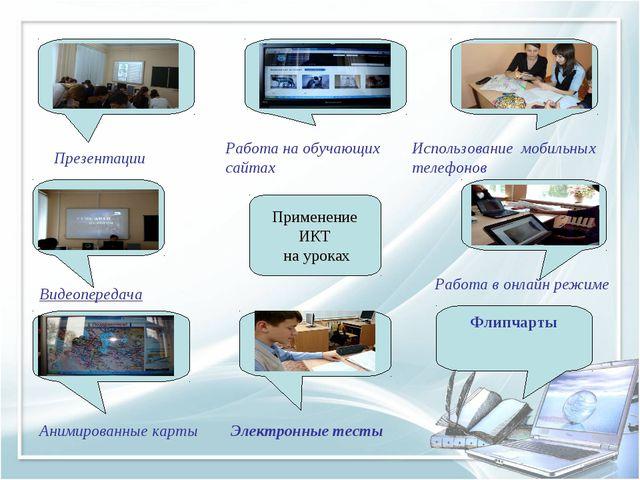 Флипчарты Применение ИКТ на уроках Презентации Видеопередача Использование мо...