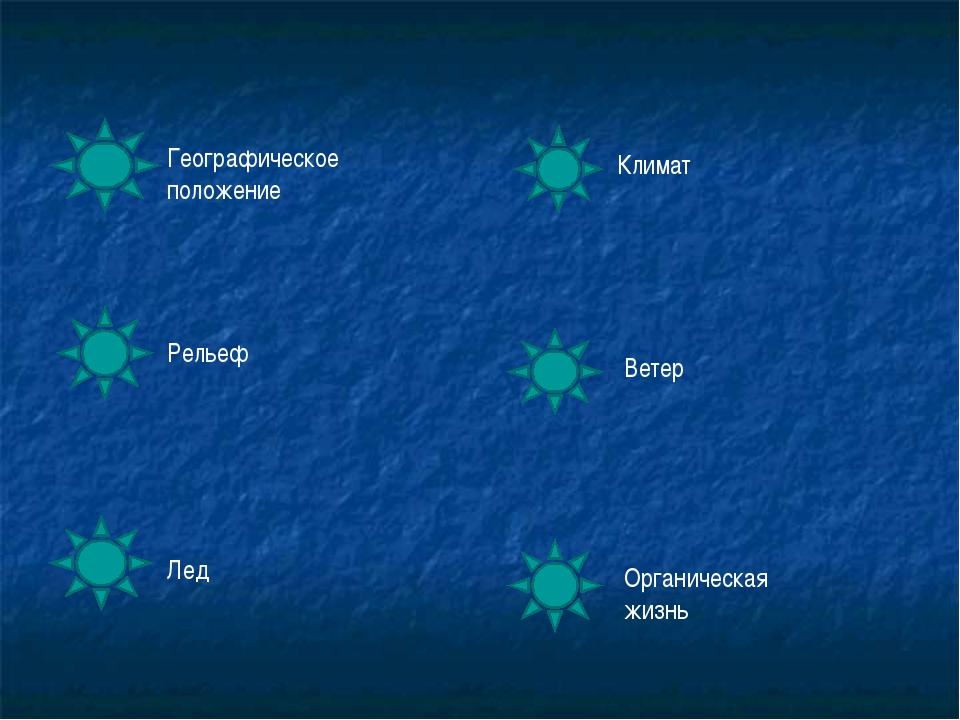 Географическое положение Рельеф Лед Климат Ветер Органическая жизнь