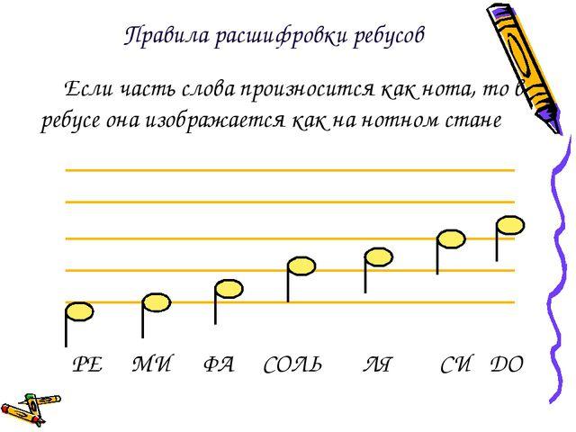 Если часть слова произносится как нота, то в ребусе она изображается как на н...