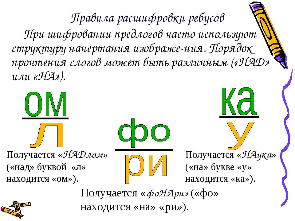 При шифровании предлогов часто используют структуру начертания изображе-ния....