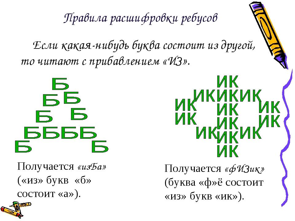Если какая-нибудь буква состоит из другой, то читают с прибавлением «ИЗ». Пра...