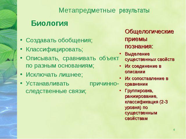 * Метапредметные результаты Биология Создавать обобщения; Классифицировать; О...