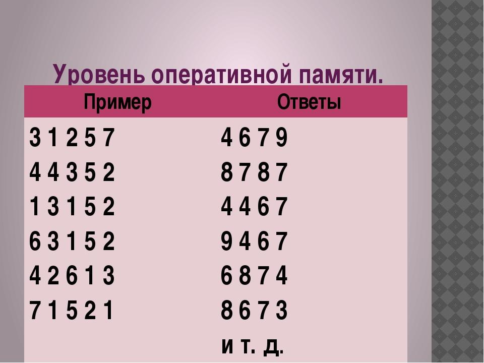 Уровень оперативной памяти. Пример Ответы 3 1 2 5 7 4 4 3 5 2 1 3 1 5 2 6 3 1...