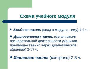 Схема учебного модуля Итоговая часть (контроль) 2-3 ч. Вводная часть (ввод в