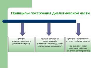 Принципы построения диалогической части принцип целостного подхода к учебном