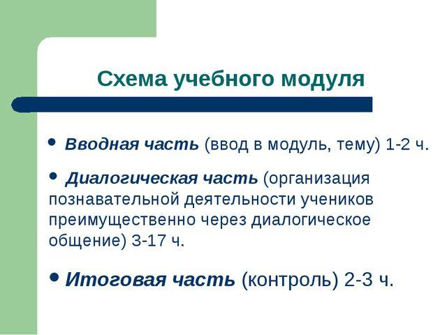 Схема учебного модуля Итоговая часть (контроль) 2-3 ч. Вводная часть (ввод в...
