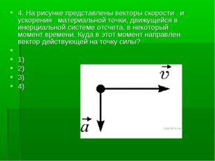 4. На рисунке представлены векторы скорости и ускорения материальной точки, д