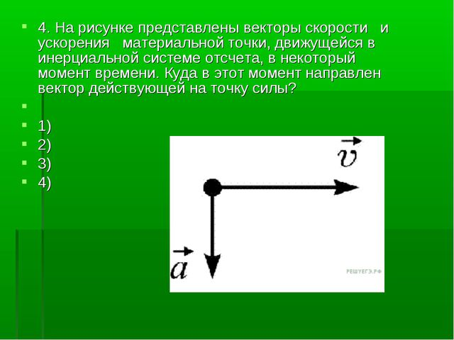 4. На рисунке представлены векторы скорости и ускорения материальной точки, д...