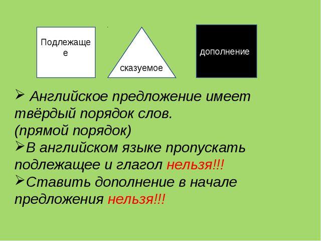 Подлежащее дополнение Английское предложение имеет твёрдый порядок слов. (пря...