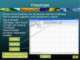Структура Книга Excel разбита на несколько листов (таблиц). Листы можно удал
