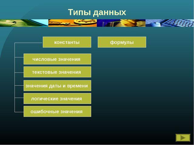 Типы данных константы формулы числовые значения текстовые значения значения д...