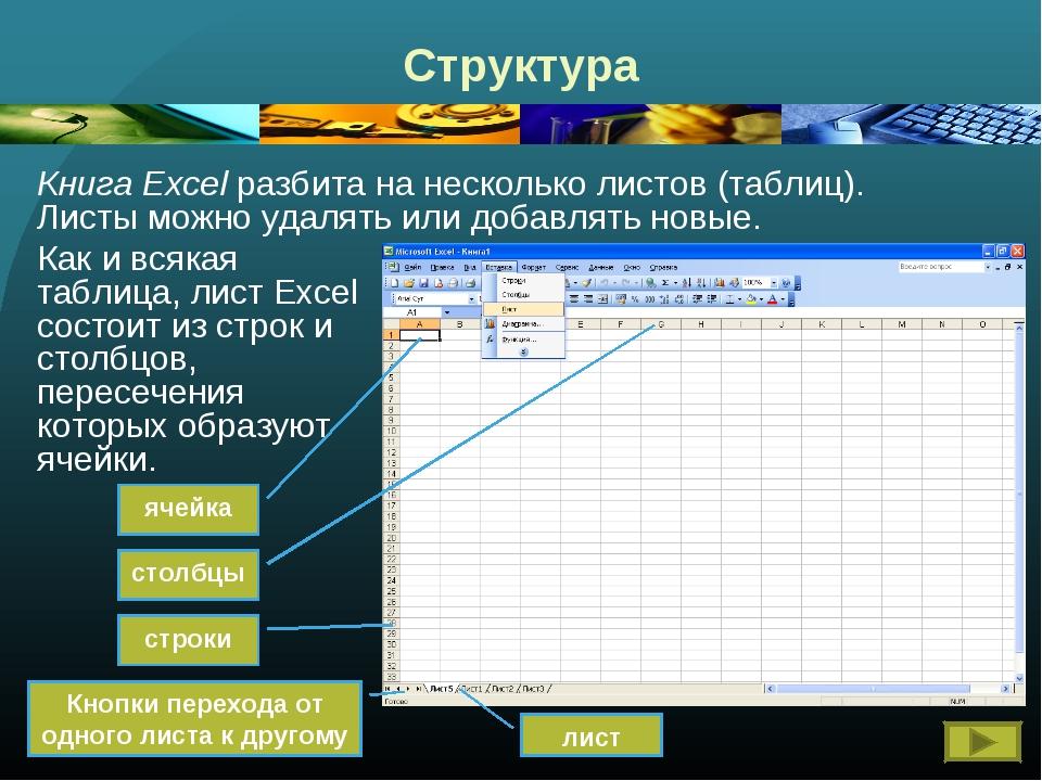 Структура Книга Excel разбита на несколько листов (таблиц). Листы можно удал...
