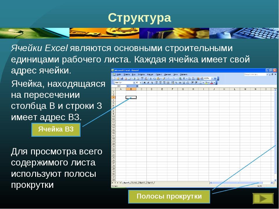 Структура Ячейки Excel являются основными строительными единицами рабочего л...