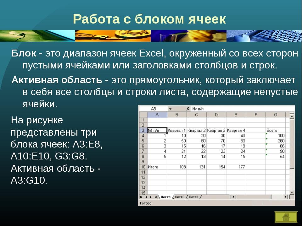 Работа с блоком ячеек Блок - это диапазон ячеек Excel, окруженный со всех сто...