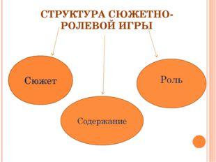 СТРУКТУРА СЮЖЕТНО-РОЛЕВОЙ ИГРЫ Сюжет
