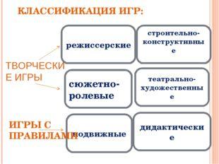 КЛАССИФИКАЦИЯ ИГР: сюжетно-ролевые режиссерские строительно-конструктивные те