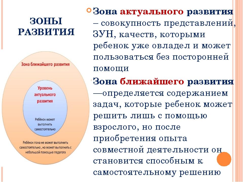 ЗОНЫ РАЗВИТИЯ Зона актуального развития – совокупность представлений, ЗУН, ка...