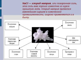 NаСl — хлорид натрия, или поваренная соль, эта соль вам хорошо известна из ку