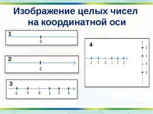 Изображение целых чисел на координатной оси 1 2 3 4