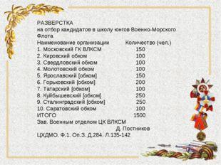 РАЗВЕРСТКА на отбор кандидатов в школу юнгов Военно-Морского Флота Наименован