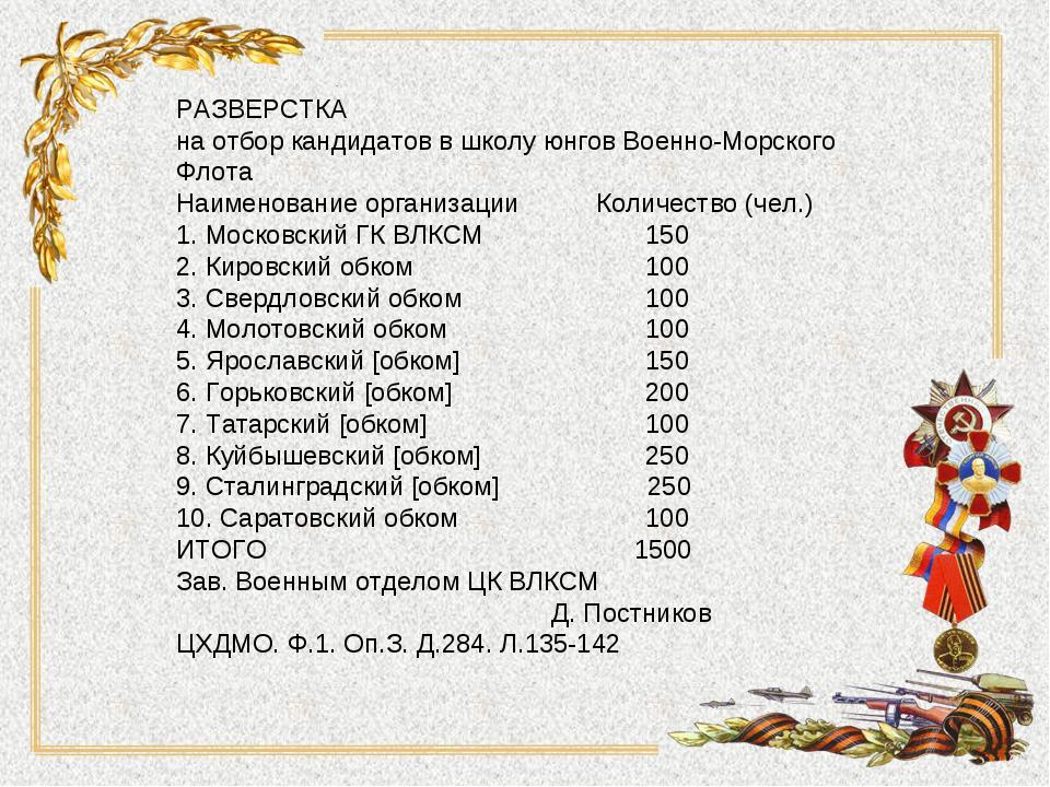 РАЗВЕРСТКА на отбор кандидатов в школу юнгов Военно-Морского Флота Наименован...